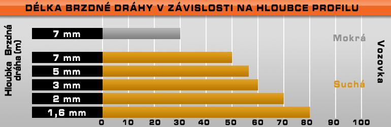 tabulka2
